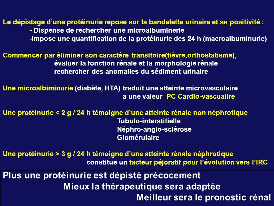 Le dépistage dune protéinurie repose sur la bandelette urinaire et sa positivité : - Dispense de rechercher une microalbuminerie -Impose une quantification de la protéinurie des 24 h (macroalbuminurie) Commencer par éliminer son caractère transitoire(fièvre,orthostatisme), évaluer la fonction rénale et la morphologie rénale rechercher des anomalies du sédiment urinaire Une microalbiminurie (diabète, HTA) traduit une atteinte microvasculaire a une valeur PC Cardio-vascualire Une protéinurie < 2 g / 24 h témoigne dune atteinte rénale non néphrotique Tubulo-interstitielle Néphro-angio-sclérose Glomérulaire Une protéinurie > 3 g / 24 h témoigne dune atteinte rénale néphrotique constitue un facteur péjoratif pour lévolution vers lIRC Plus une protéinurie est dépisté précocement Mieux la thérapeutique sera adaptée Meilleur sera le pronostic rénal