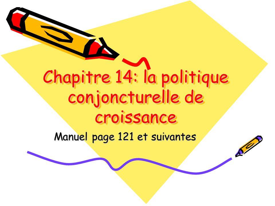 Chapitre 14: la politique conjoncturelle de croissance Manuel page 121 et suivantes