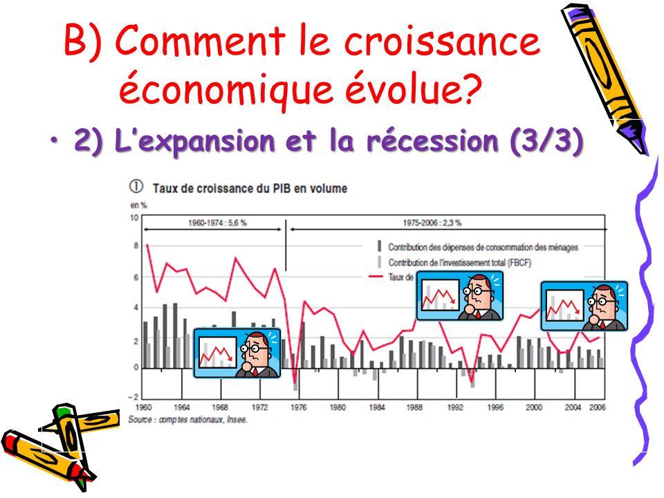 2) Lexpansion et la récession (3/3)2) Lexpansion et la récession (3/3) B) Comment le croissance économique évolue?
