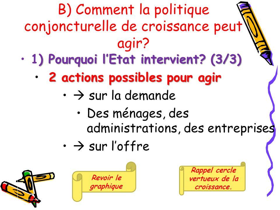 ) Pourquoi lEtat intervient? (3/3)1) Pourquoi lEtat intervient? (3/3) 2 actions possibles pour agir sur la demande Des ménages, des administrations, d