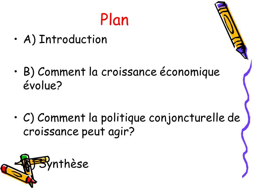 Plan A) Introduction B) Comment la croissance économique évolue? C) Comment la politique conjoncturelle de croissance peut agir? D) Synthèse