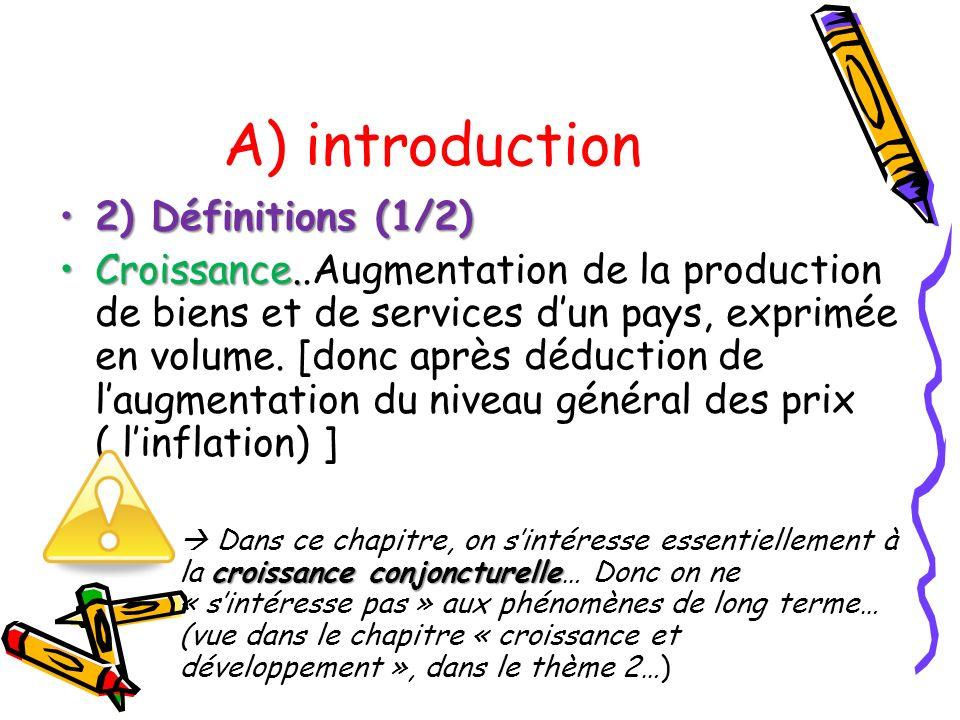A) introduction 2) Définitions (1/2)2) Définitions (1/2) Croissance.Croissance..Augmentation de la production de biens et de services dun pays, exprim