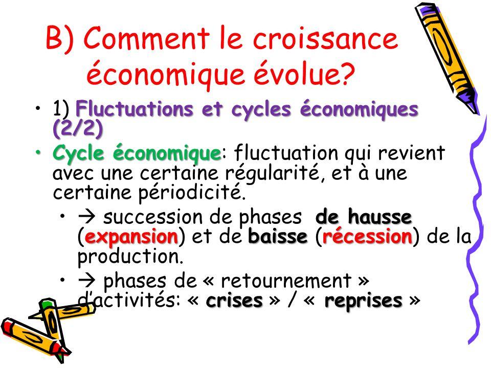 Fluctuations et cycles économiques (2/2)1) Fluctuations et cycles économiques (2/2) Cycle économiqueCycle économique: fluctuation qui revient avec une