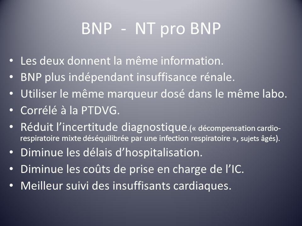 Les deux donnent la même information. BNP plus indépendant insuffisance rénale. Utiliser le même marqueur dosé dans le même labo. Corrélé à la PTDVG.