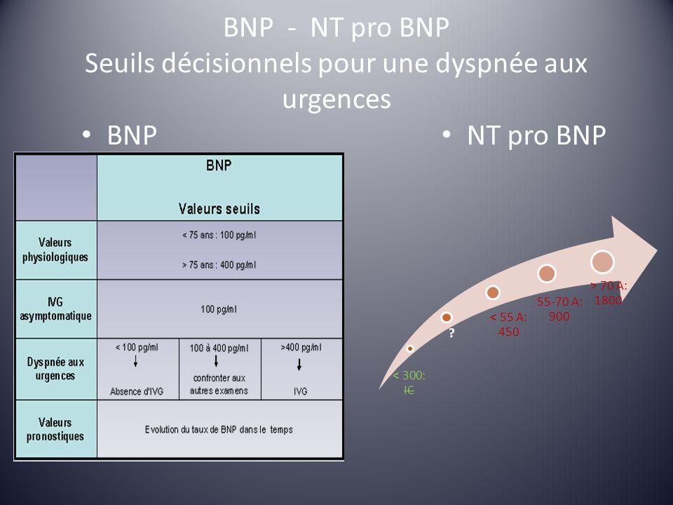 BNP - NT pro BNP Seuils décisionnels pour une dyspnée aux urgences BNP NT pro BNP < 300: IC ? < 55 A: 450 55-70 A: 900 > 70 A: 1800