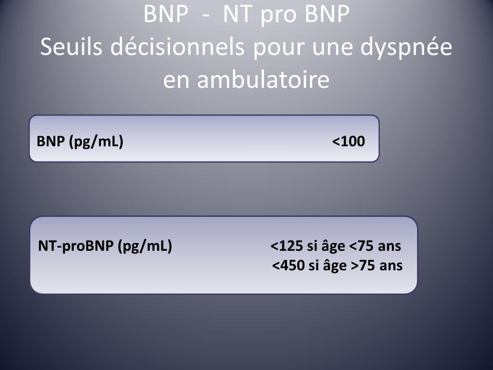 BNP - NT pro BNP Seuils décisionnels pour une dyspnée en ambulatoire BNP (pg/mL)<100 BNP (pg/mL)<100 NT-proBNP (pg/mL) <125 si âge <75 ans 75 ans