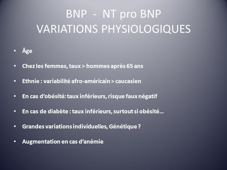 BNP - NT pro BNP VARIATIONS PHYSIOLOGIQUES Âge Chez les femmes, taux > hommes après 65 ans Ethnie : variabilité afro-américain > caucasien En cas dobé