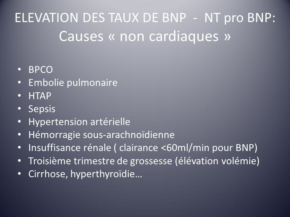 ELEVATION DES TAUX DE BNP - NT pro BNP: Causes « non cardiaques » BPCO Embolie pulmonaire HTAP Sepsis Hypertension artérielle Hémorragie sous-arachnoï