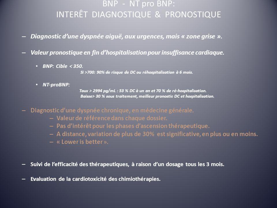 BNP - NT pro BNP: INTERÊT DIAGNOSTIQUE & PRONOSTIQUE – Diagnostic dune dyspnée aiguë, aux urgences, mais « zone grise ». – Valeur pronostique en fin d
