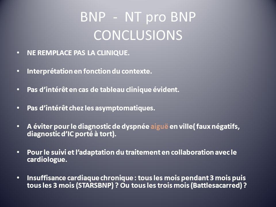 BNP - NT pro BNP CONCLUSIONS NE REMPLACE PAS LA CLINIQUE. Interprétation en fonction du contexte. Pas dintérêt en cas de tableau clinique évident. Pas