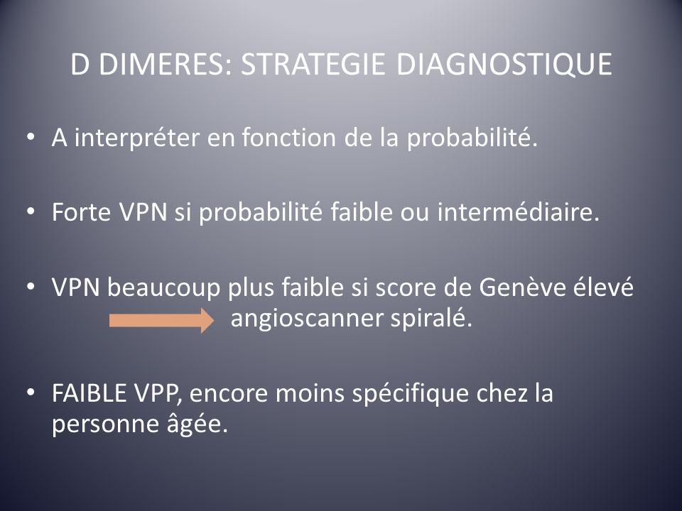 D DIMERES: STRATEGIE DIAGNOSTIQUE A interpréter en fonction de la probabilité. Forte VPN si probabilité faible ou intermédiaire. VPN beaucoup plus fai
