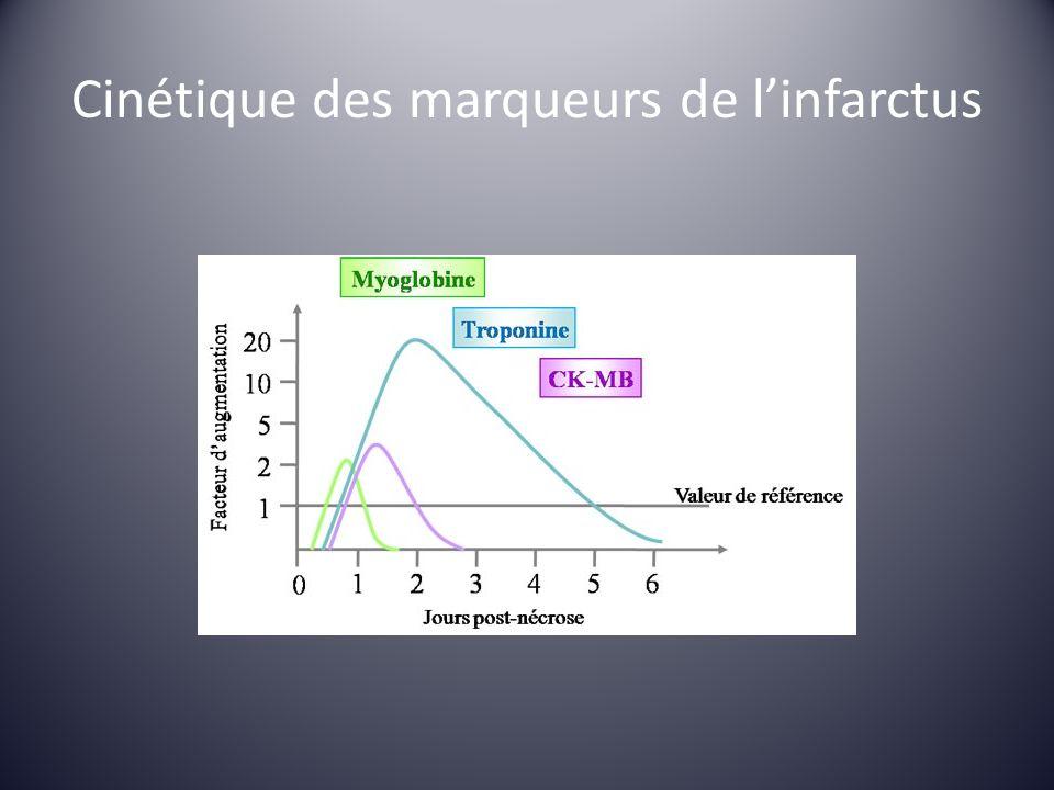 Cinétique des marqueurs de linfarctus