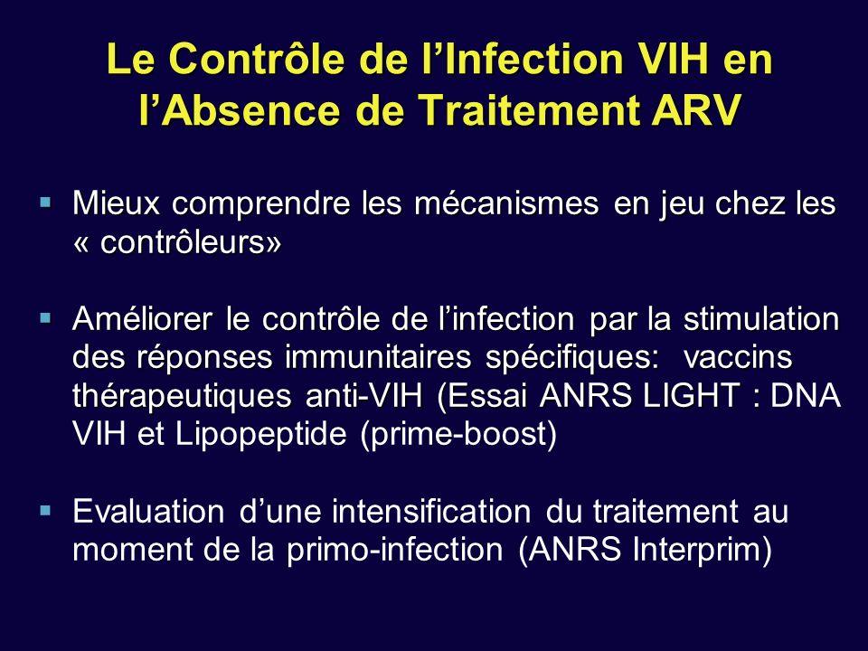 Le Contrôle de lInfection VIH en lAbsence de Traitement ARV Mieux comprendre les mécanismes en jeu chez les « contrôleurs» Mieux comprendre les mécanismes en jeu chez les « contrôleurs» Améliorer le contrôle de linfection par la stimulation des réponses immunitaires spécifiques: vaccins thérapeutiques anti-VIH (Essai ANRS LIGHT : Améliorer le contrôle de linfection par la stimulation des réponses immunitaires spécifiques: vaccins thérapeutiques anti-VIH (Essai ANRS LIGHT : DNA VIH et Lipopeptide (prime-boost) Evaluation dune intensification du traitement au moment de la primo-infection (ANRS Interprim)