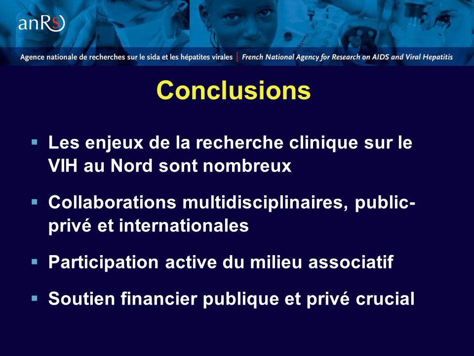Conclusions Les enjeux de la recherche clinique sur le VIH au Nord sont nombreux Collaborations multidisciplinaires, public- privé et internationales Participation active du milieu associatif Soutien financier publique et privé crucial