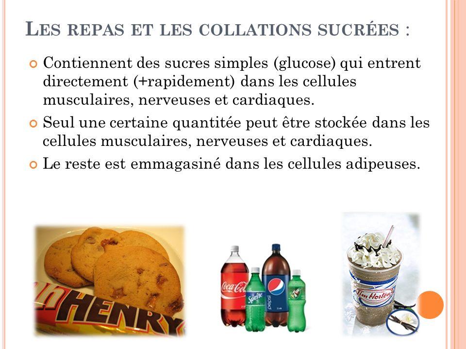 L ES REPAS ET LES COLLATIONS SUCRÉES : Contiennent des sucres simples (glucose) qui entrent directement (+rapidement) dans les cellules musculaires, nerveuses et cardiaques.