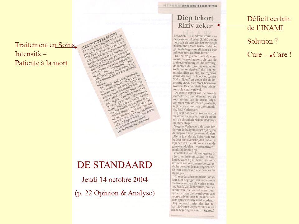 DE STANDAARD Jeudi 14 octobre 2004 (p. 22 Opinion & Analyse) Traitement en Soins Intensifs – Patiente à la mort Déficit certain de lINAMI Solution ? C