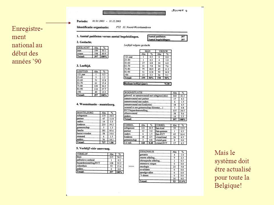 Enregistre- ment national au début des années 90 Mais le système doit être actualisé pour toute la Belgique!