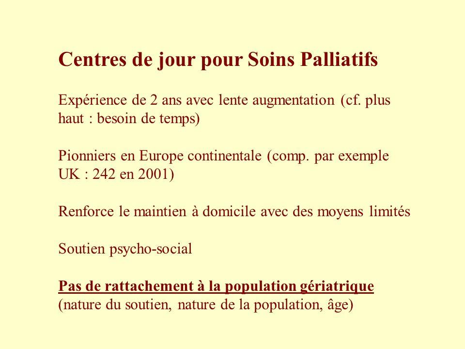 Centres de jour pour Soins Palliatifs Expérience de 2 ans avec lente augmentation (cf. plus haut : besoin de temps) Pionniers en Europe continentale (