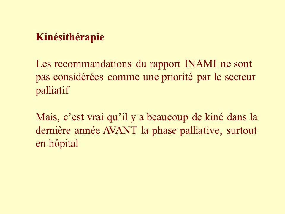 Kinésithérapie Les recommandations du rapport INAMI ne sont pas considérées comme une priorité par le secteur palliatif Mais, cest vrai quil y a beauc