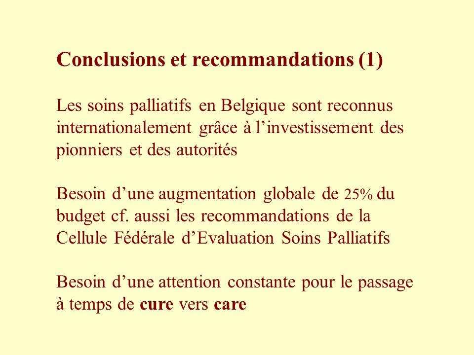 Conclusions et recommandations (1) Les soins palliatifs en Belgique sont reconnus internationalement grâce à linvestissement des pionniers et des auto