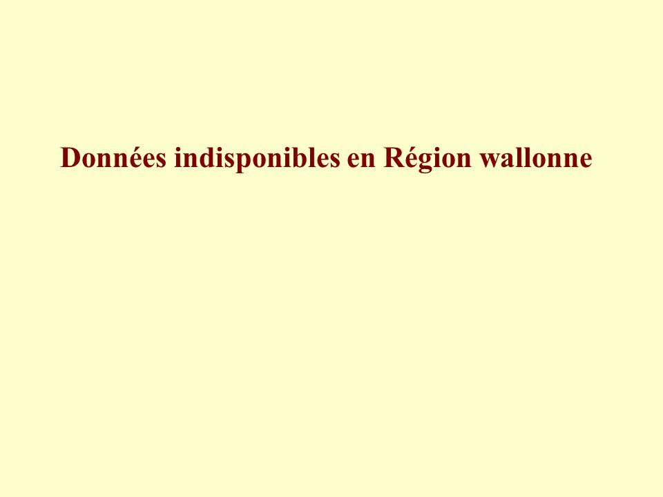 Données indisponibles en Région wallonne