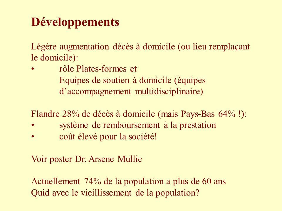 Conclusions et recommandations (1) Les soins palliatifs en Belgique sont reconnus internationalement grâce à linvestissement des pionniers et des autorités Besoin dune augmentation globale de 25% du budget cf.