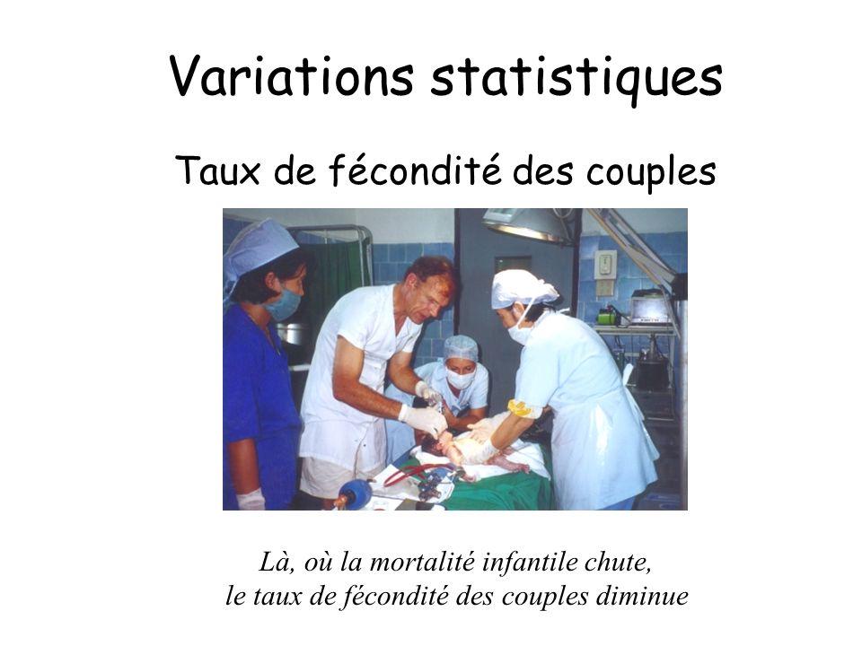 Variations statistiques Taux de fécondité des couples Là, où la mortalité infantile chute, le taux de fécondité des couples diminue