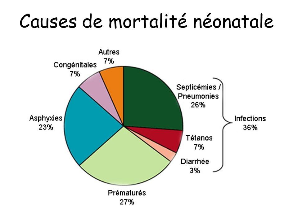 La mortalité des enfants < 5ans diminue, mais pas celle des nouveau- nés