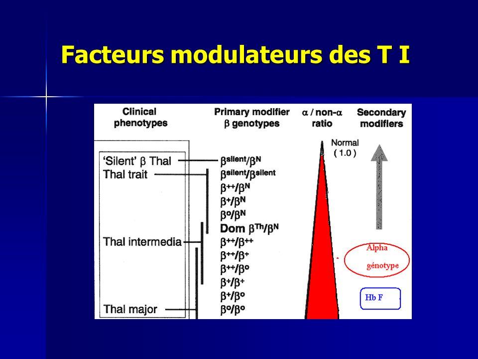 Facteurs modulateurs des T I