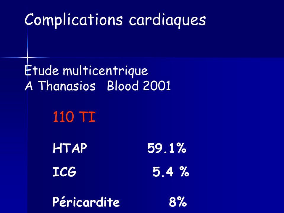 Complications cardiaques Etude multicentrique A Thanasios Blood 2001 110 TI HTAP 59.1% ICG 5.4 % Péricardite 8%