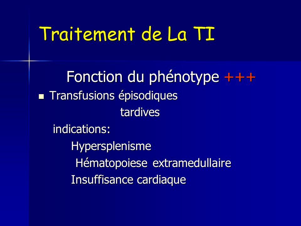 Traitement de La TI Fonction du phénotype +++ Fonction du phénotype +++ Transfusions épisodiques Transfusions épisodiques tardives tardives indication