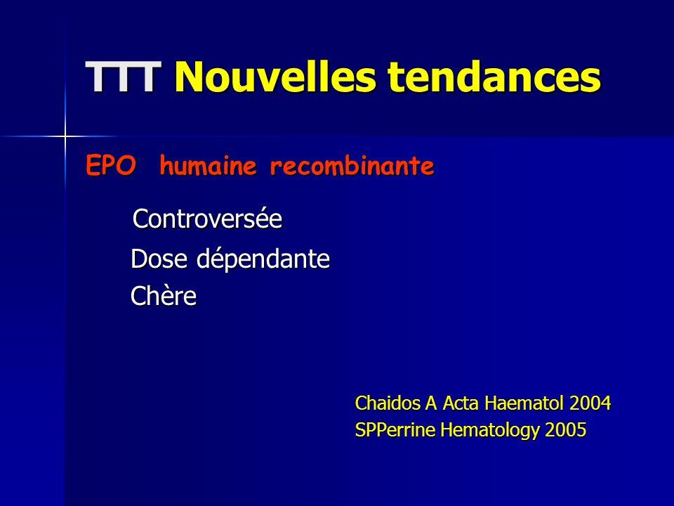 TTT Nouvelles tendances EPO humaine recombinante Controversée Controversée Dose dépendante Chère Chaidos A Acta Haematol 2004 SPPerrine Hematology 2005