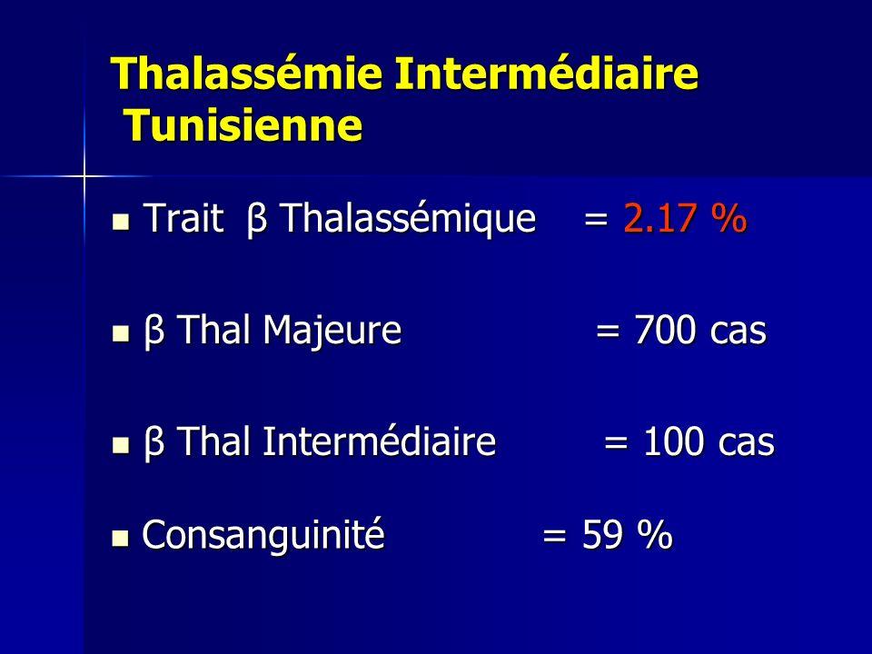 Thalassémie Intermédiaire Tunisienne Trait β Thalassémique = 2.17 % Trait β Thalassémique = 2.17 % β Thal Majeure = 700 cas β Thal Majeure = 700 cas β