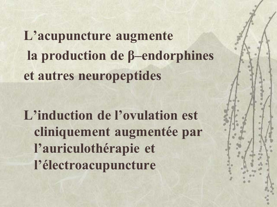Lacupuncture augmente la production de β–endorphines et autres neuropeptides Linduction de lovulation est cliniquement augmentée par lauriculothérapie