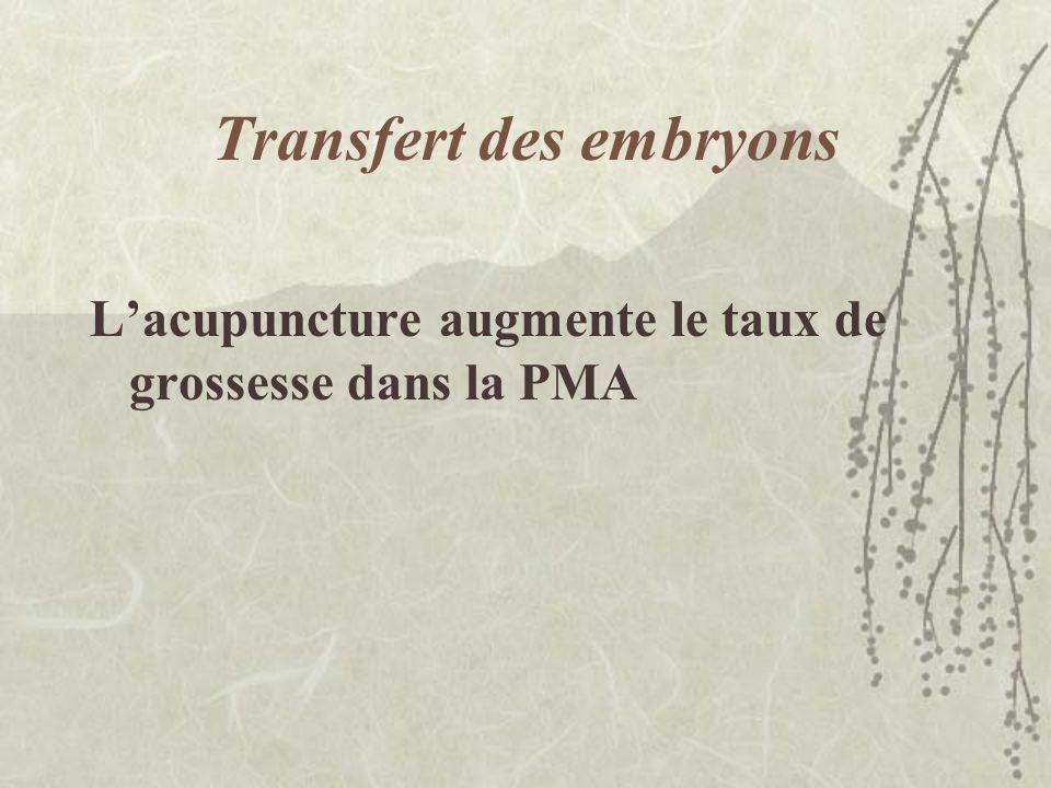 Transfert des embryons Lacupuncture augmente le taux de grossesse dans la PMA
