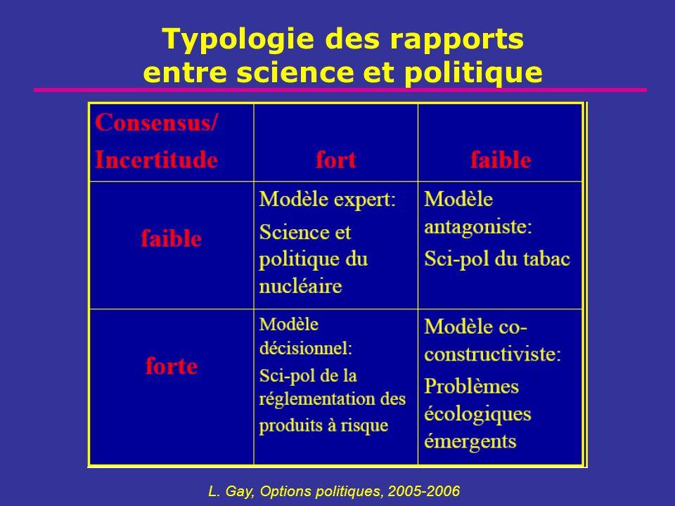 Typologie des rapports entre science et politique L. Gay, Options politiques, 2005-2006