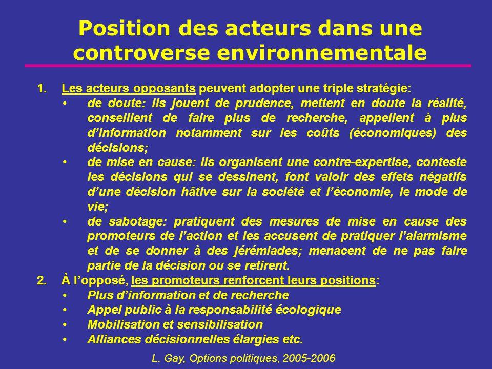 Position des acteurs dans une controverse environnementale L. Gay, Options politiques, 2005-2006 1.Les acteurs opposants peuvent adopter une triple st