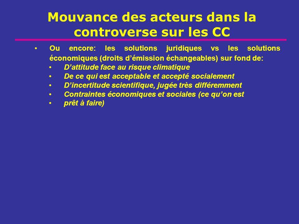 Mouvance des acteurs dans la controverse sur les CC Ou encore: les solutions juridiques vs les solutions économiques (droits démission échangeables) s