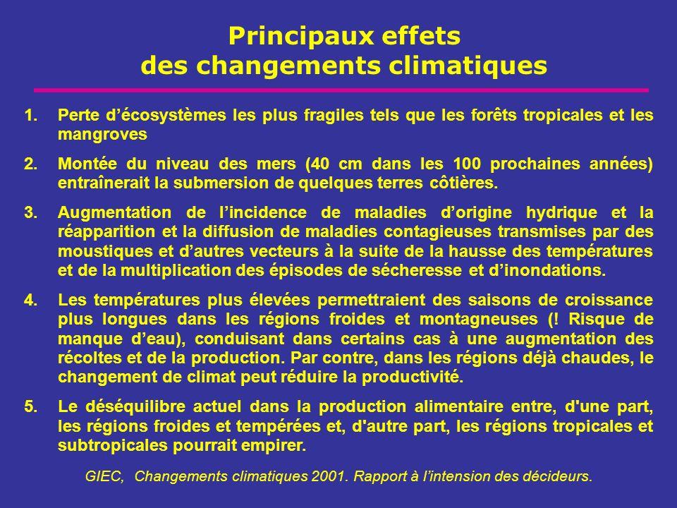 Principaux effets des changements climatiques GIEC, Changements climatiques 2001. Rapport à lintension des décideurs. 1.Perte décosystèmes les plus fr