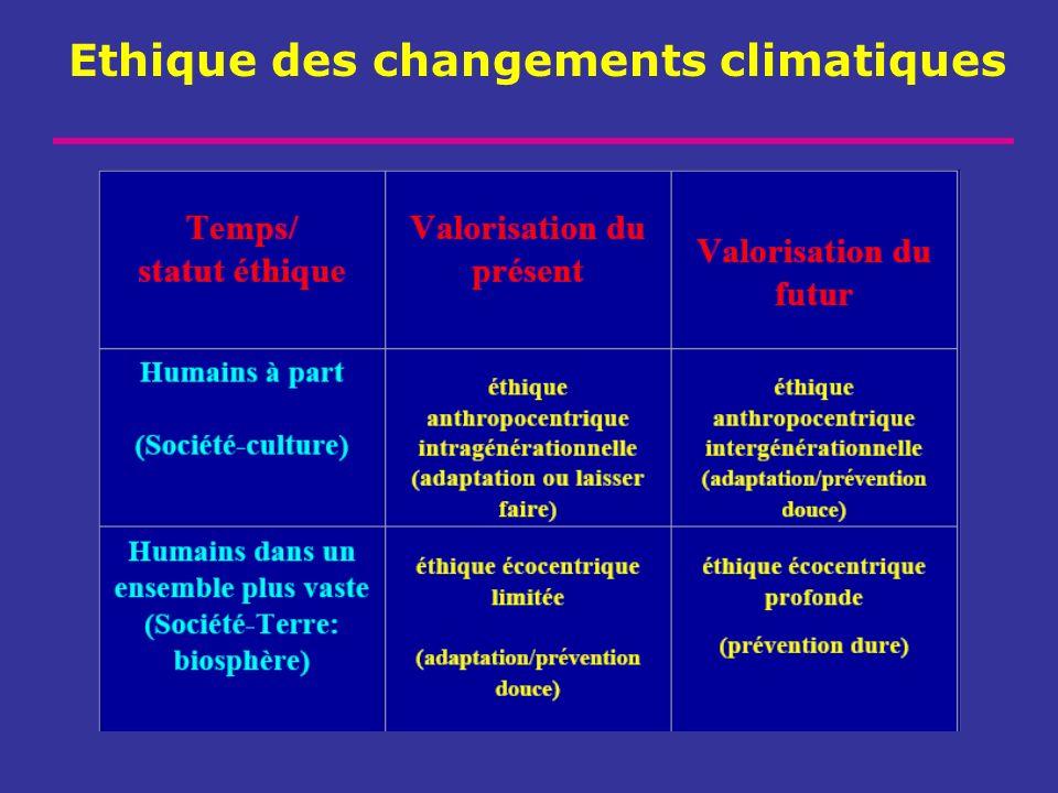 Ethique des changements climatiques