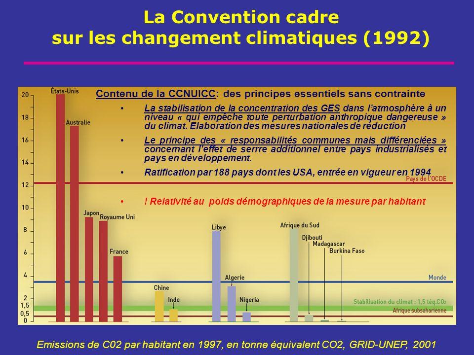 La Convention cadre sur les changement climatiques (1992) Emissions de C02 par habitant en 1997, en tonne équivalent CO2, GRID-UNEP, 2001 Contenu de l