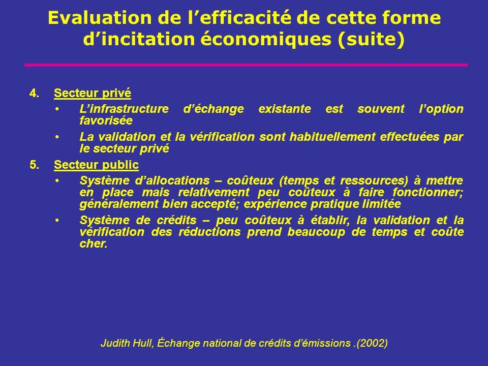 Evaluation de lefficacité de cette forme dincitation économiques (suite) 4.Secteur privé Linfrastructure déchange existante est souvent loption favori