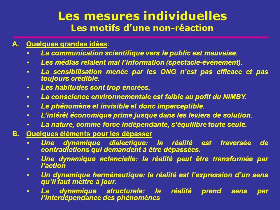Les mesures individuelles Les motifs dune non-réaction A.Quelques grandes idées: La communication scientifique vers le public est mauvaise. Les médias