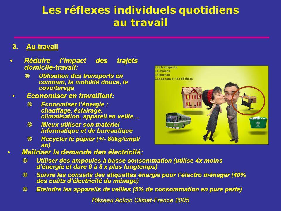 Les réflexes individuels quotidiens au travail Réseau Action Climat-France 2005 Réduire limpact des trajets domicile-travail: ŠUtilisation des transpo