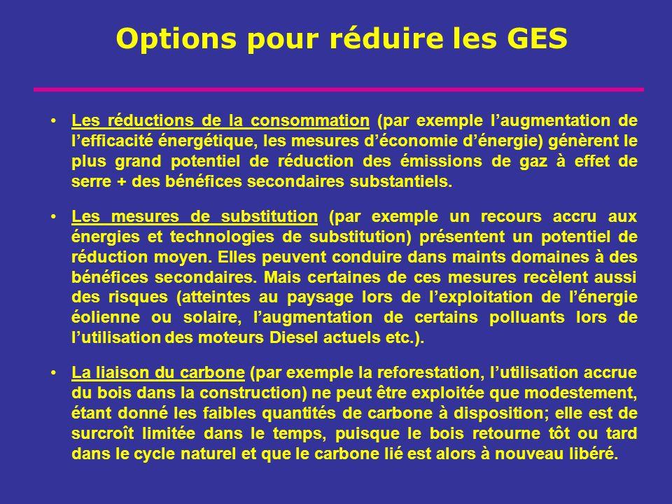 Options pour réduire les GES Les réductions de la consommation (par exemple laugmentation de lefficacité énergétique, les mesures déconomie dénergie)