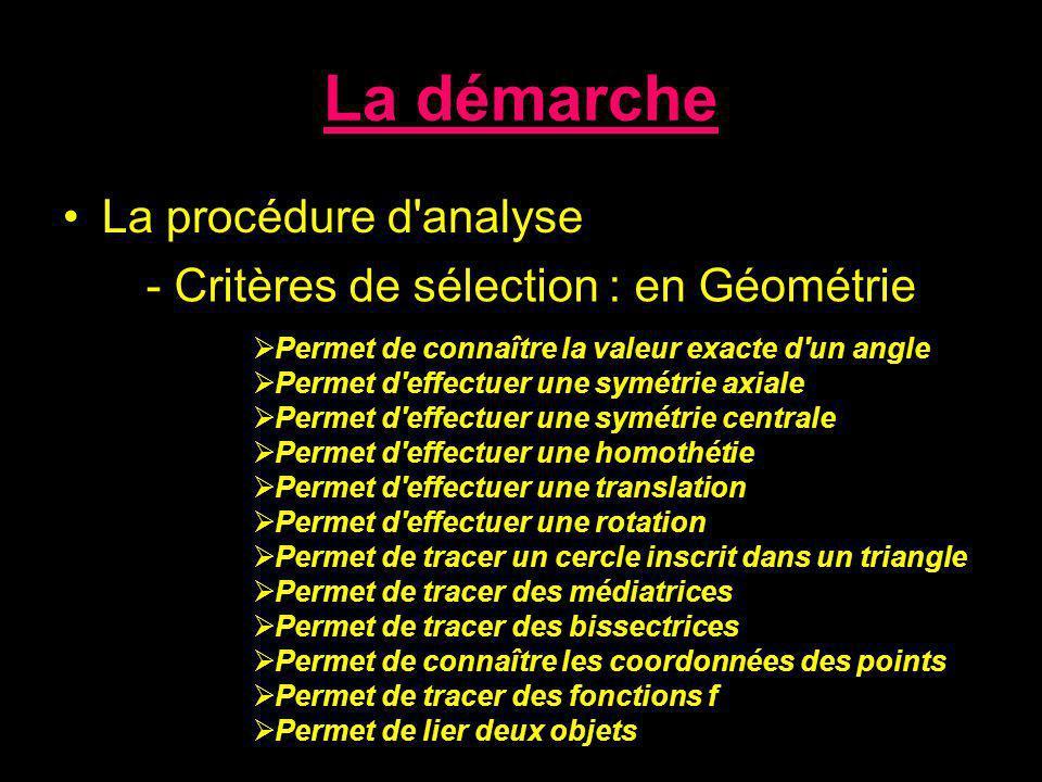 La démarche La procédure d'analyse - Critères de sélection : en Géométrie Permet de connaître la valeur exacte d'un angle Permet d'effectuer une symét