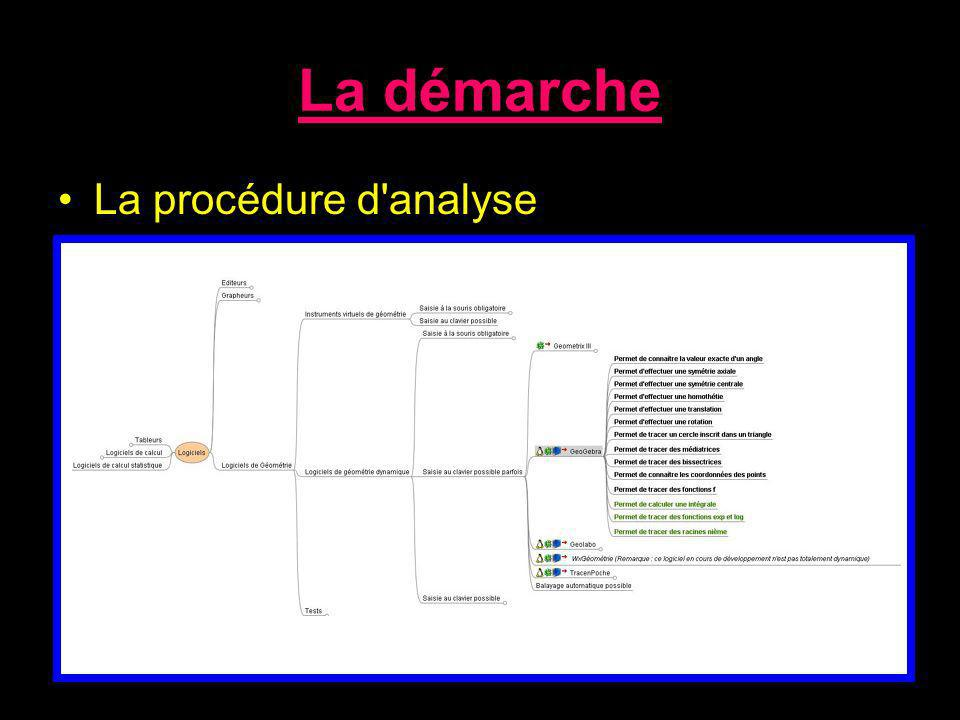 La démarche La procédure d'analyse