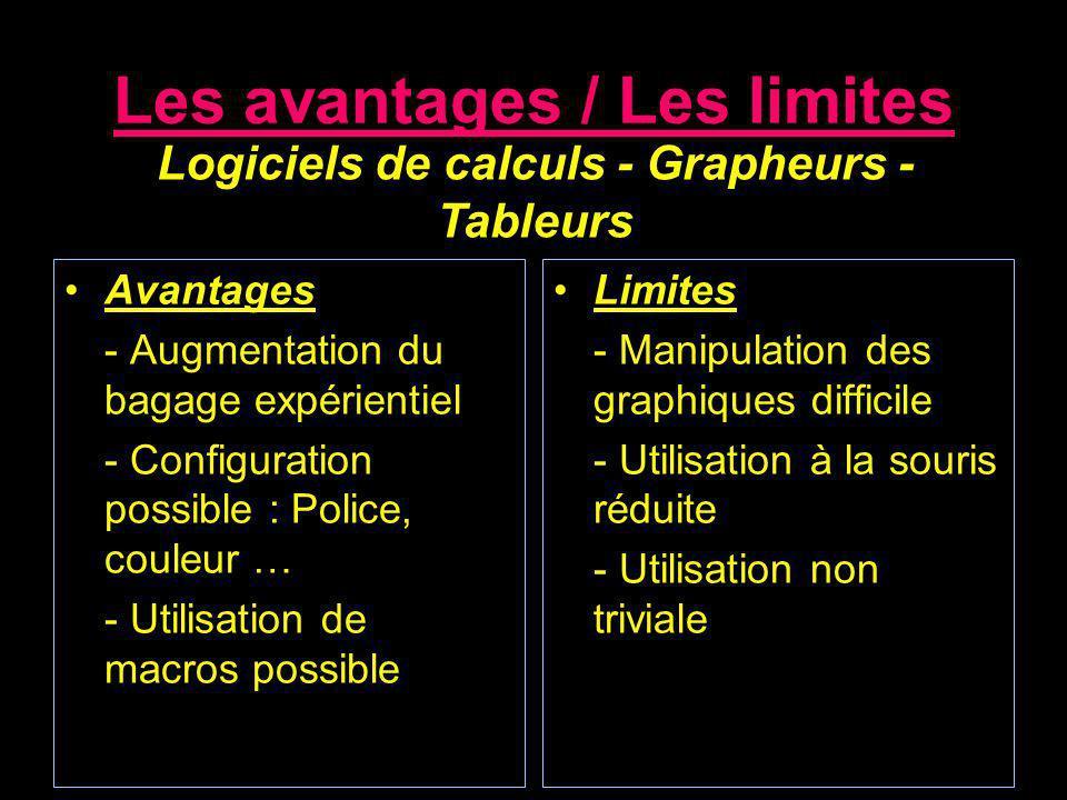 Les avantages / Les limites Avantages - Augmentation du bagage expérientiel - Configuration possible : Police, couleur … - Utilisation de macros possible Limites - Manipulation des graphiques difficile - Utilisation à la souris réduite - Utilisation non triviale Logiciels de calculs - Grapheurs - Tableurs