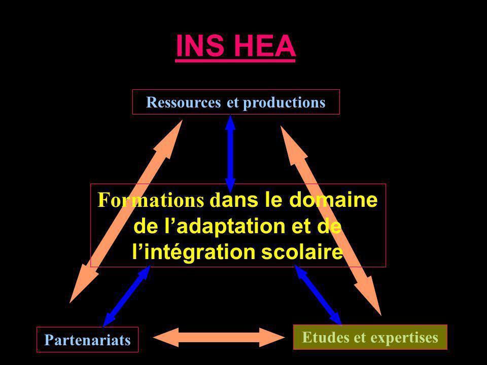 INS HEA Formations d ans le domaine de ladaptation et de lintégration scolaire Ressources et productions Partenariats Etudes et expertises