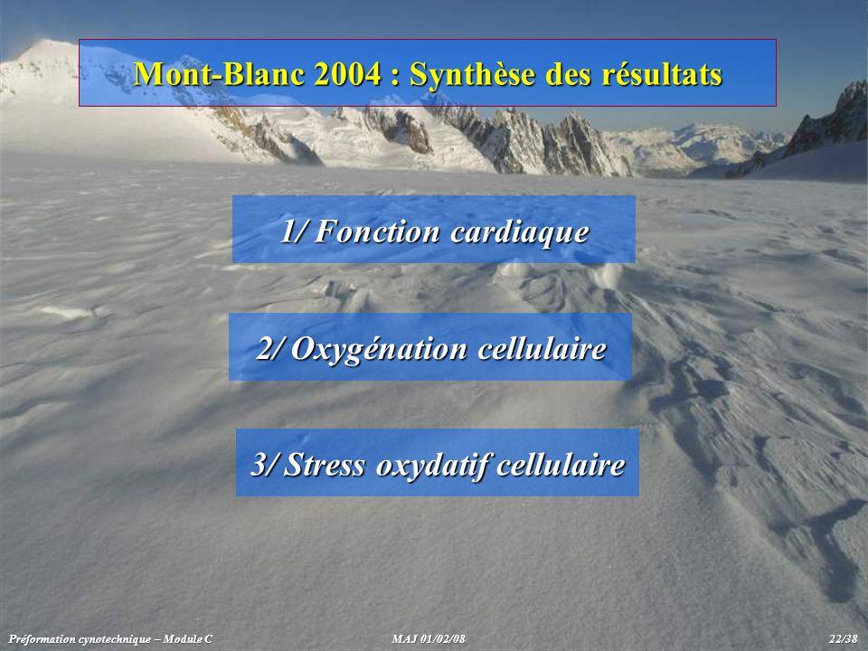 Mont-Blanc 2004 : Synthèse des résultats 1/ Fonction cardiaque 2/ Oxygénation cellulaire 3/ Stress oxydatif cellulaire Préformation cynotechnique – Mo